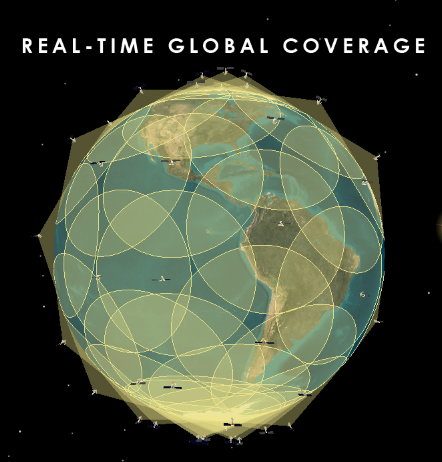 Real Time Ship Tracking with Satellite AIS